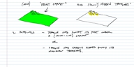 Concept diagram 060803 page 1 square thumb2